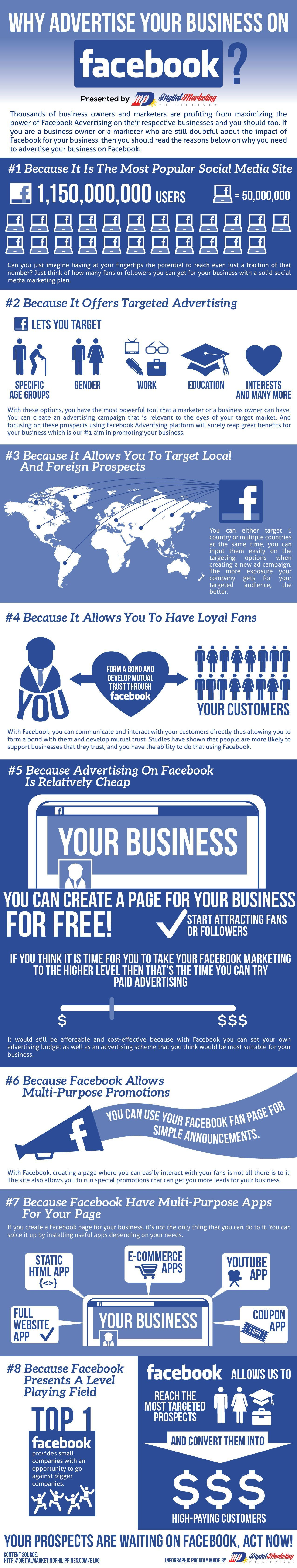 How Can I Advertise My Business On Facebook How To Advertise Your Business On Facebook Advertise My Business Advertise Your Business Advertising