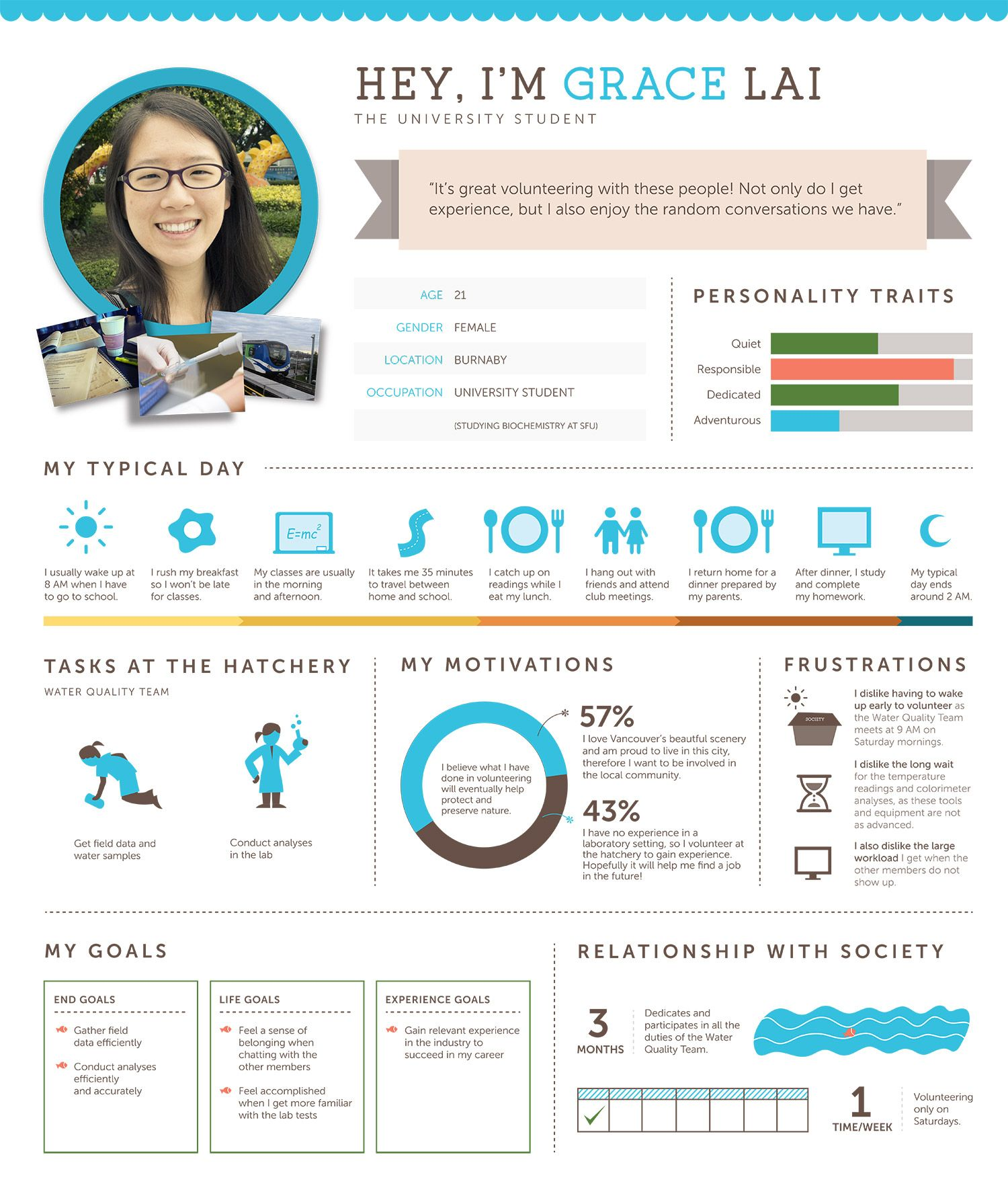 UX Design by Justin R Freeman | persona | Pinterest | Ux design