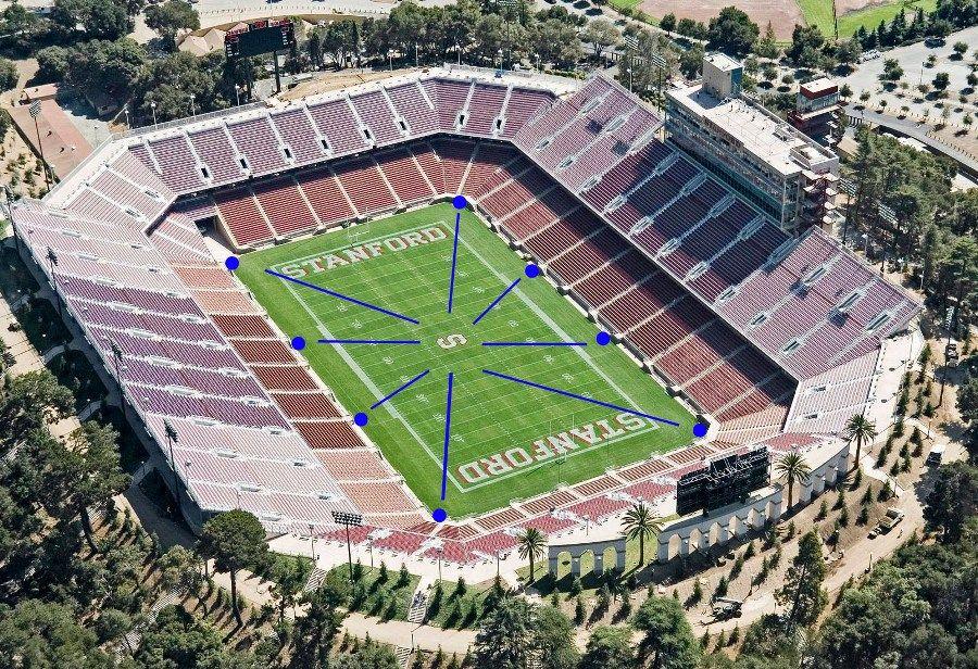 Stanford Football Stadium Isolynx Demo Football Stadiums Stanford Football Tracking System