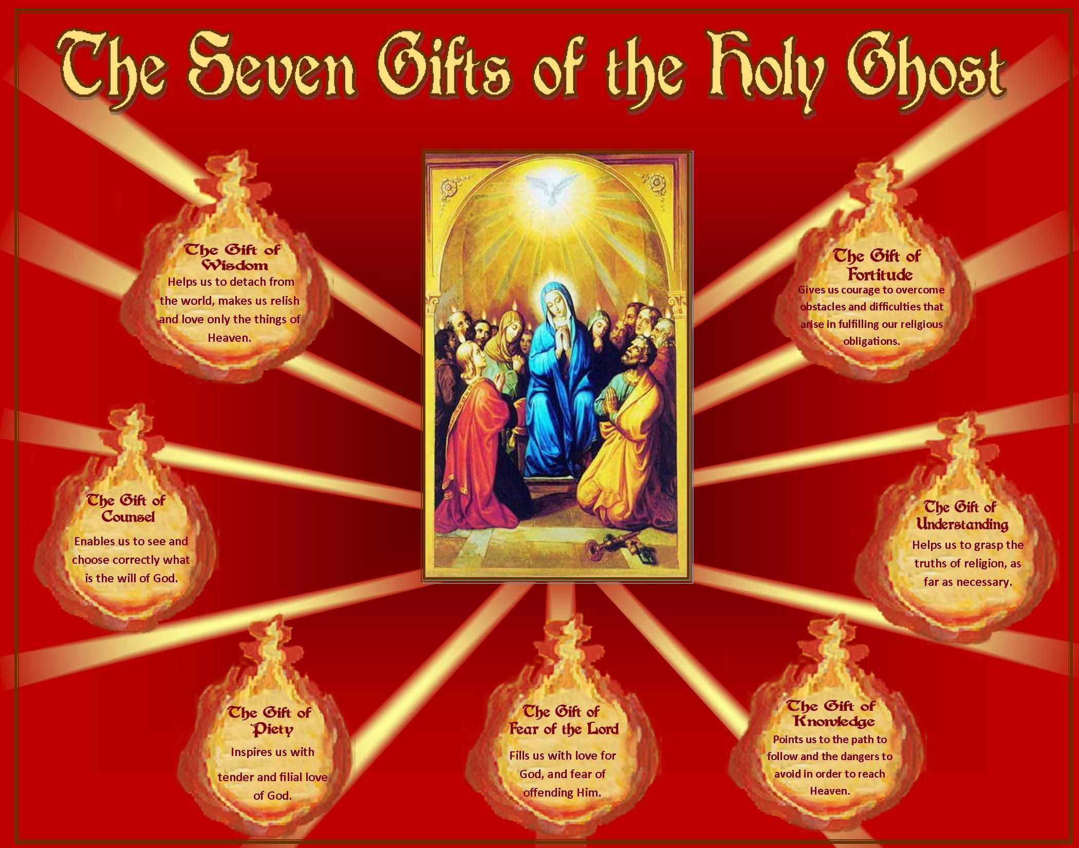 the seven gifts of the holy spirit wisdom understanding