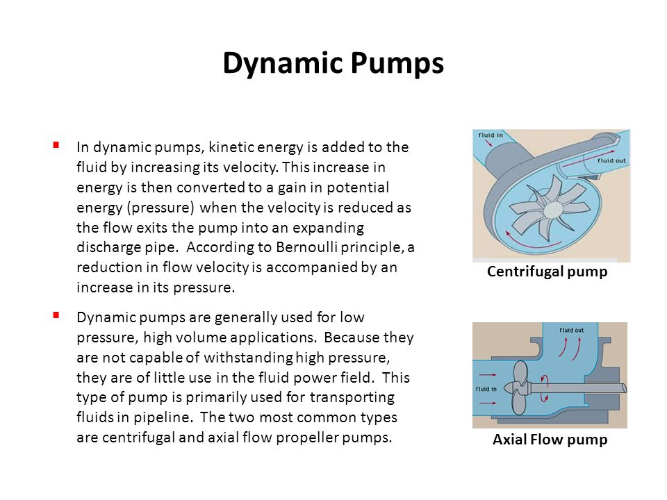 Hydraulic Pumps. ppt download Hydraulic pump