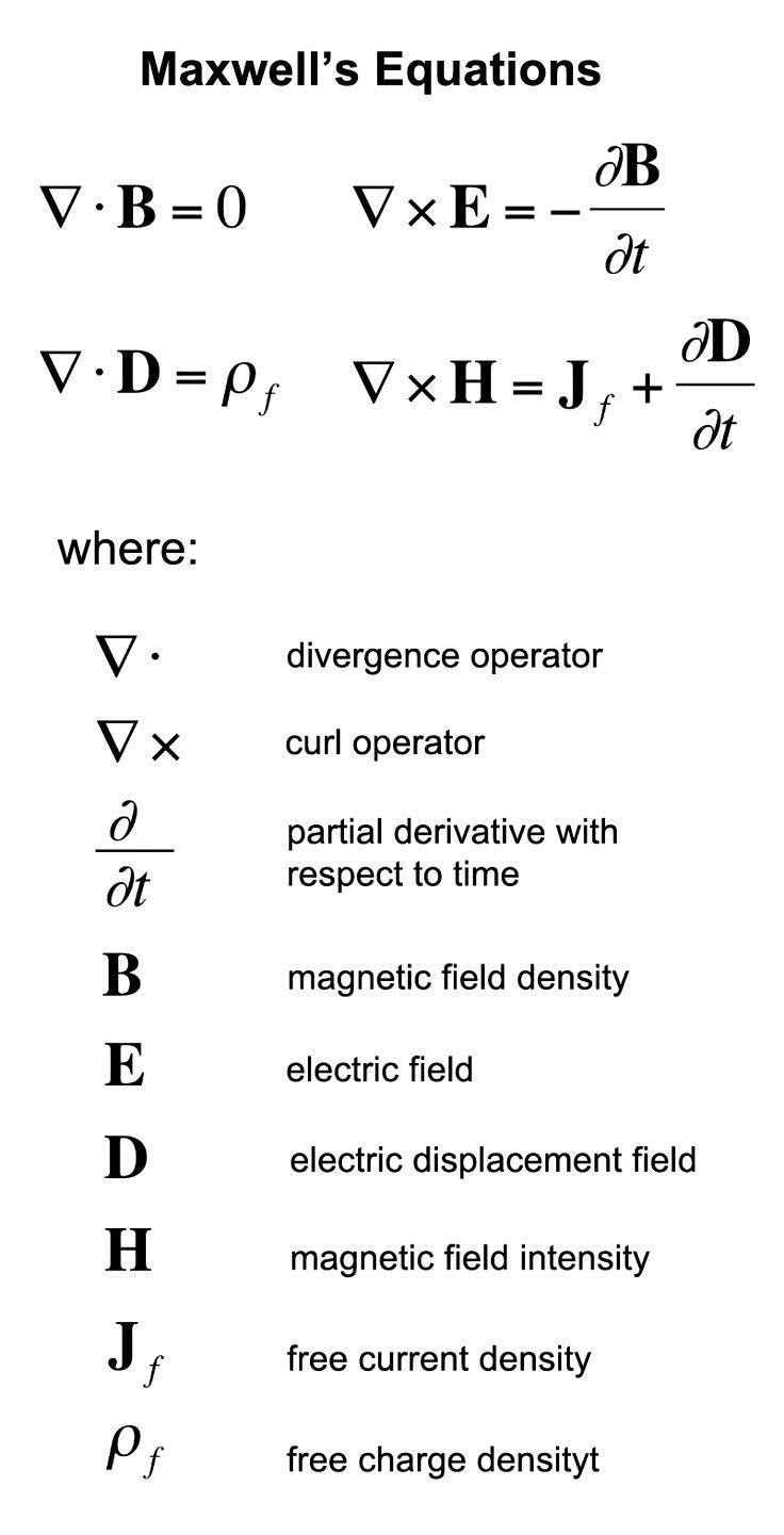 Symbolsagreeable Best Formula Sheetsphysicsmath Images Electrical
