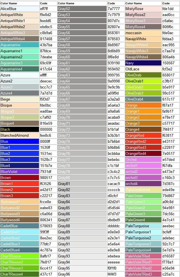Margsi Dessigns: Carta de Colores 5 | Software Tips & How-To\'s ...