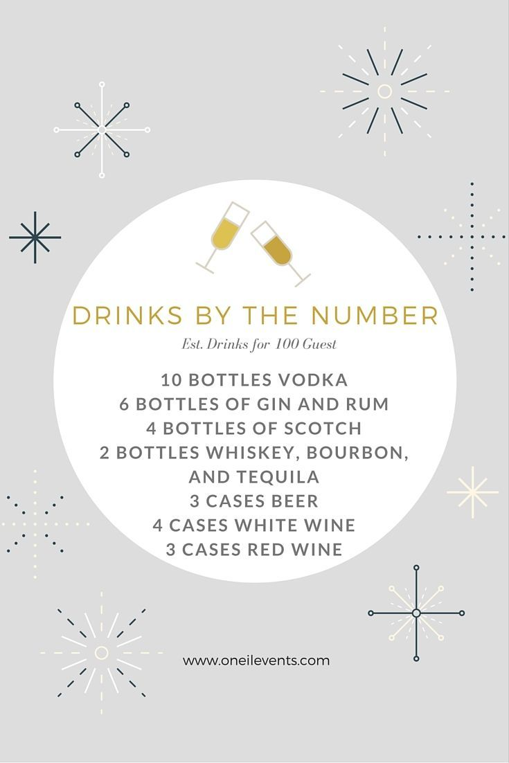 Diyweddingplanning Good Drink Calculator Starting Point How Much Alcohol Should You Buy For Your Diy Wedding Planning Wedding Budget Calculator Wedding Drink