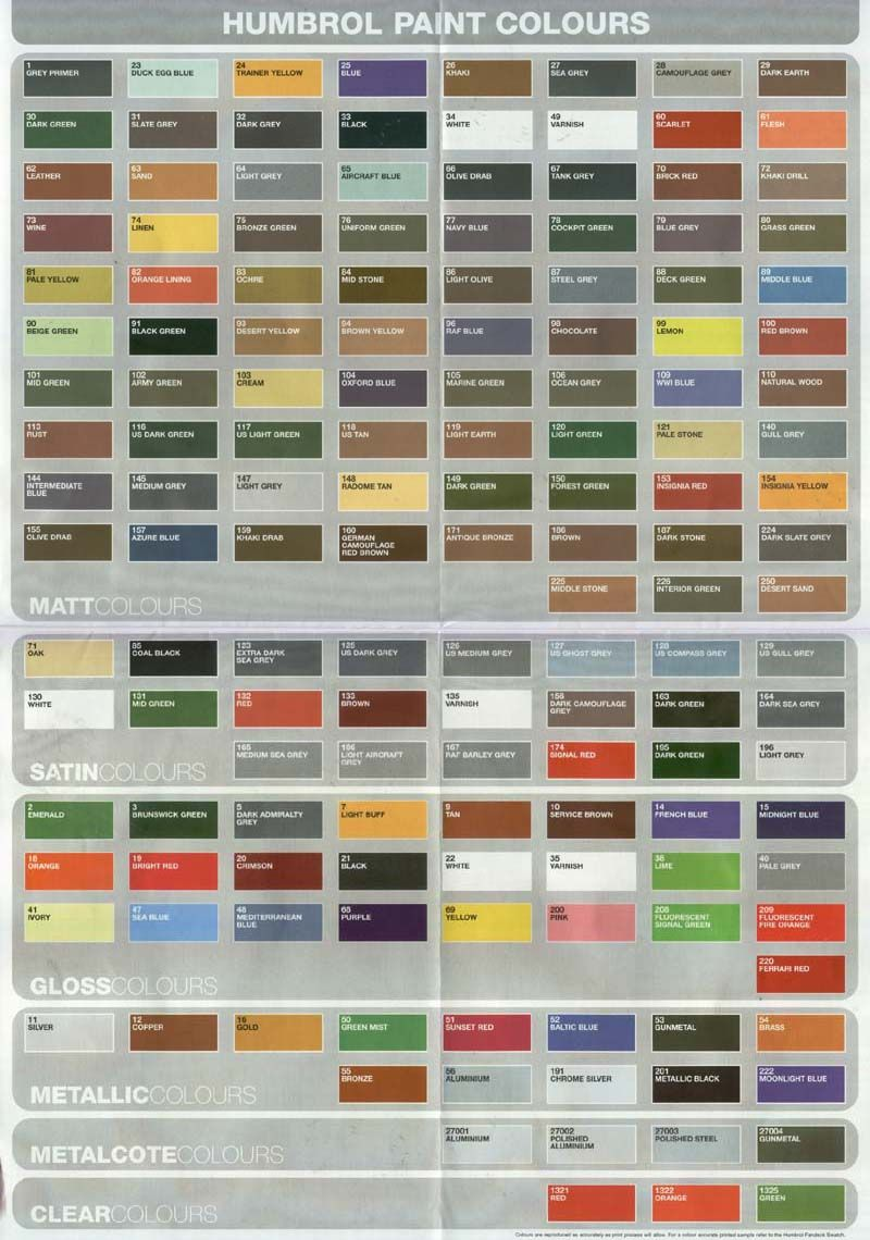 Humbrol Colour Chart Miniature Painting Pinterest Painting