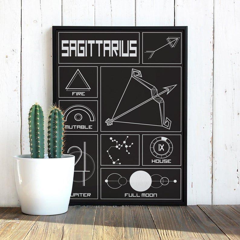 Sagittarius Print Astrology Poster Sagittarius Wall Art Etsy In 2020 Etsy Wall Art Bow Art Sagittarius Birthday