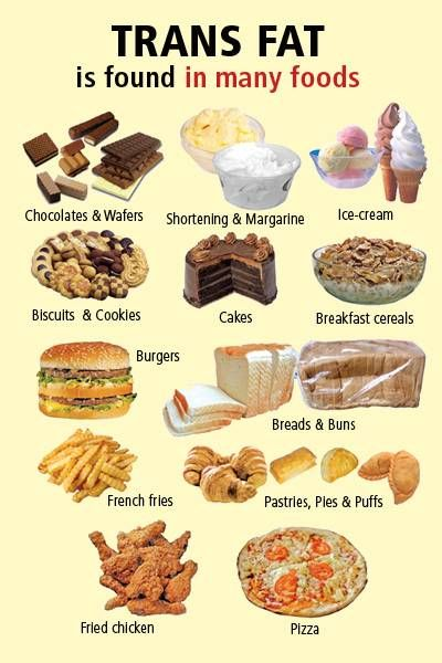 Foods With Trans Fats In Them