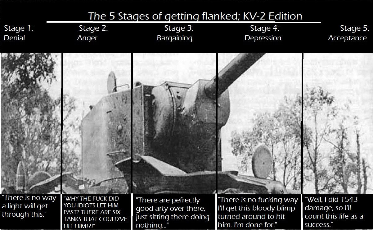 5 Stages Of Being Flanked Kv 2 Edition World Of Tanks World