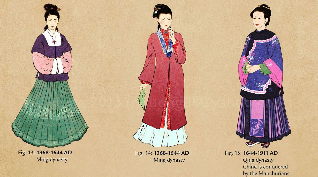 Chinese Clothing Women Hanfu Guide Chinese Clothing Hanfu And Cheongsam