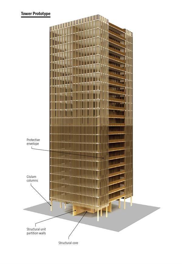 The Sustainable Future Of Wooden Skyscrapers   Green Building, Wood    Architect Magazine