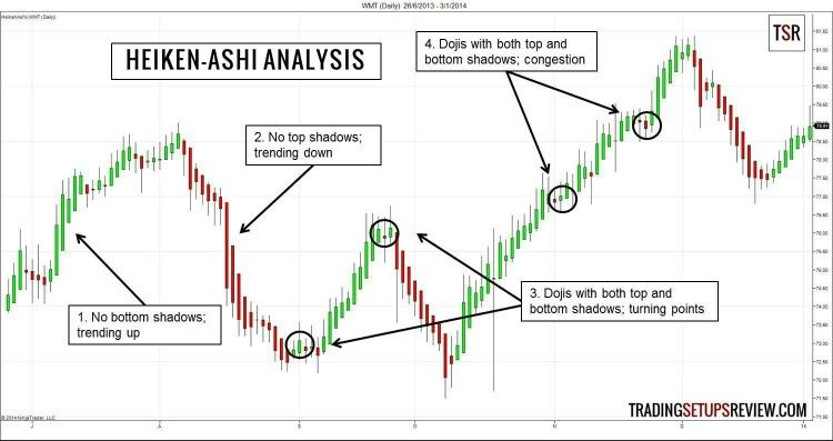 Triangular Arbitrage Indicator Is One The Most Advanced And
