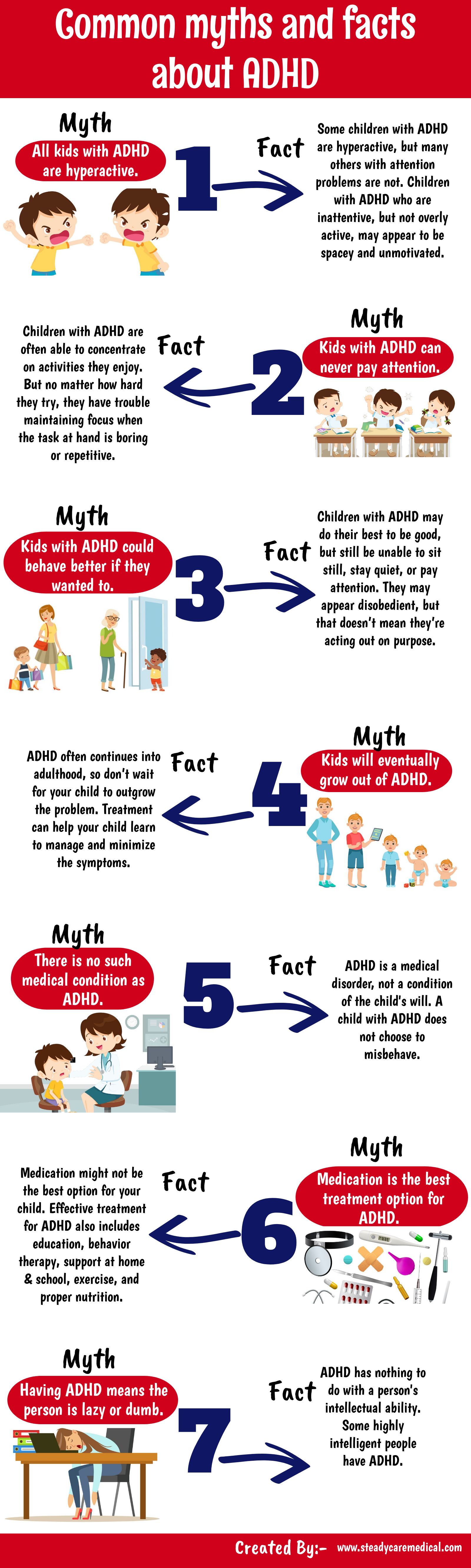 Can You Have Adhd And Still Be Good >> Many Adhd Myths Are Going Around Therefore Adhd Evaluation And