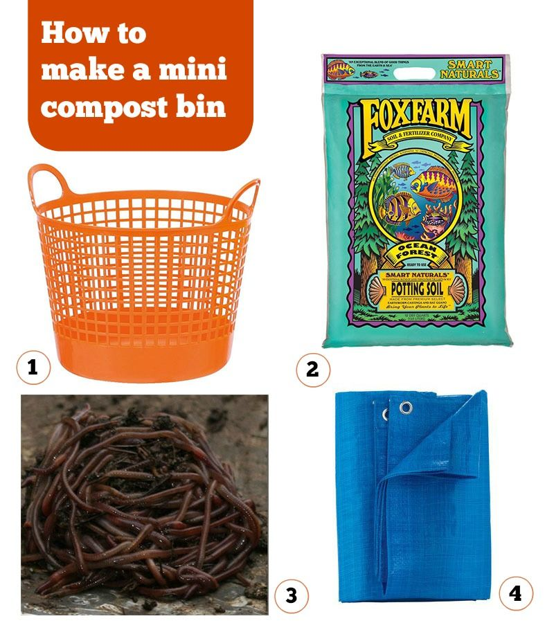 Diy Compost Bin Apartment: How To Make A Mini Compost Bin.