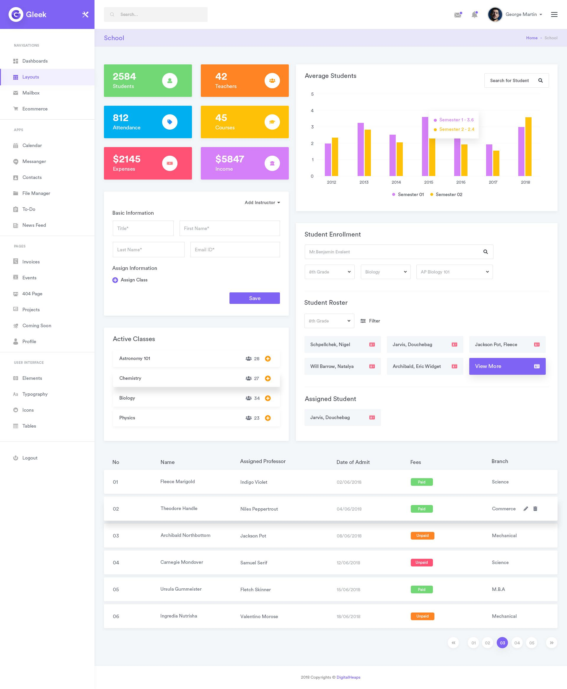 Pin Em Dashboards Ui Ux And Chart