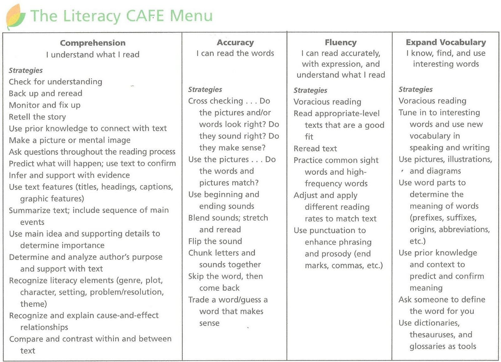 Reading Cafe Mrs Judy Araujo Reading Specialist Main Idea Worksheet Reading Specialist Quotes For Students [ 1156 x 1600 Pixel ]