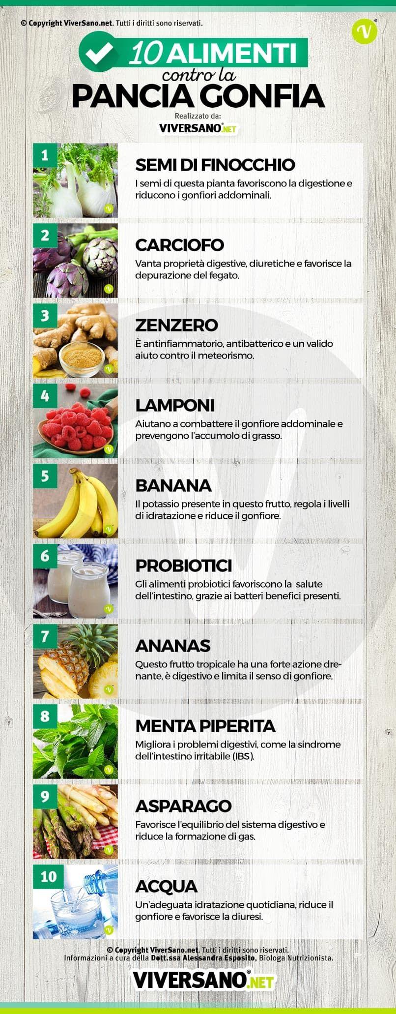 10 Cibi Che Sgonfiano La Pancia E Aiutano A Ritrovare Il Benessere Alimenti Pasti Per Mangiare Sano Alimenti Disintossicanti