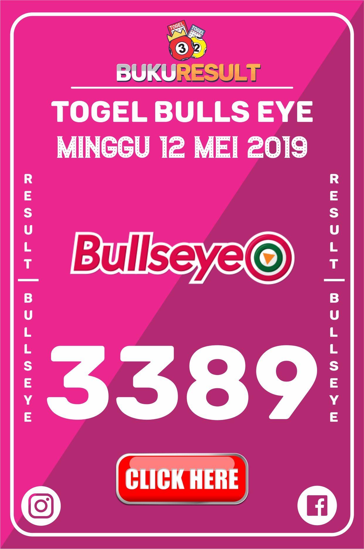 Data Hk Zona : Bullseye