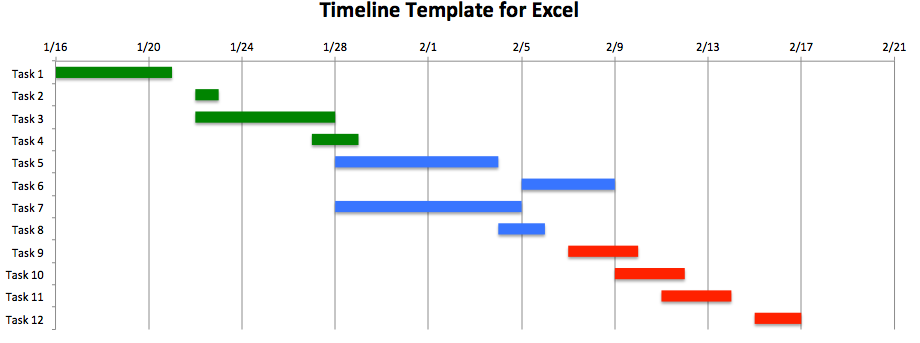 Excel Timeline Template Career Office Business Gantt Chart