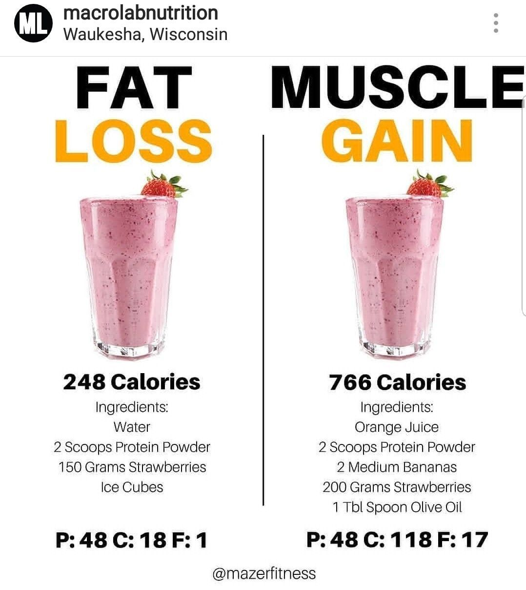 Pin On Protein Shake To Gain Muscle