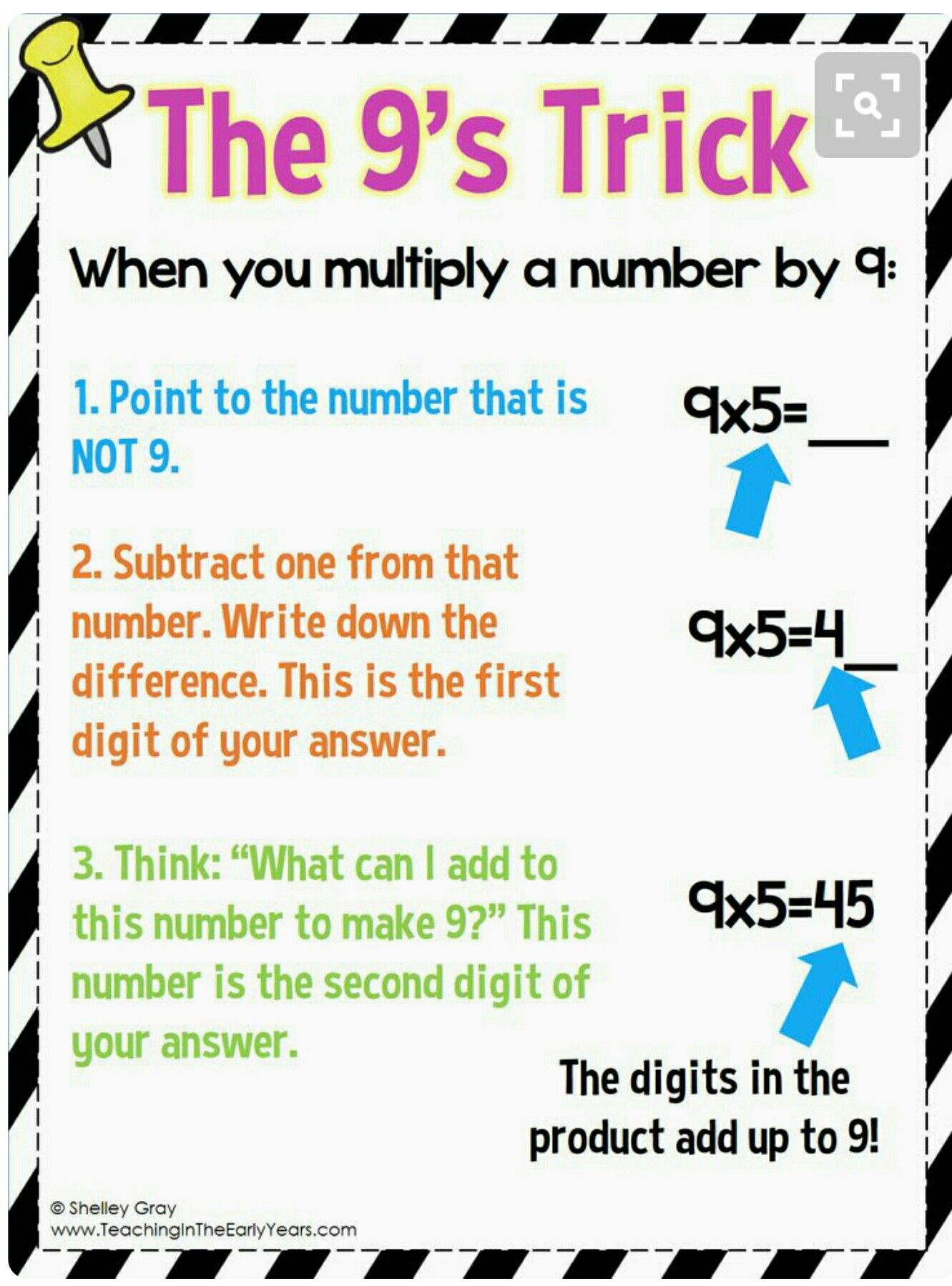 Pin By Da Sugar Shack On Fun With Math