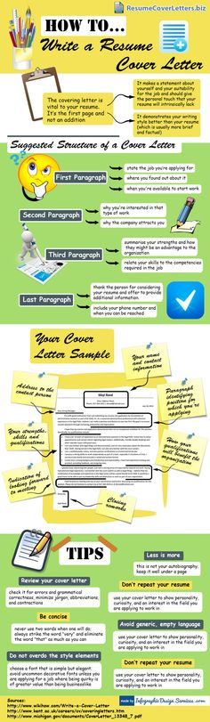 Resume Cover Letter Writing Tips Infographic job and interviews - writing resume cover letter