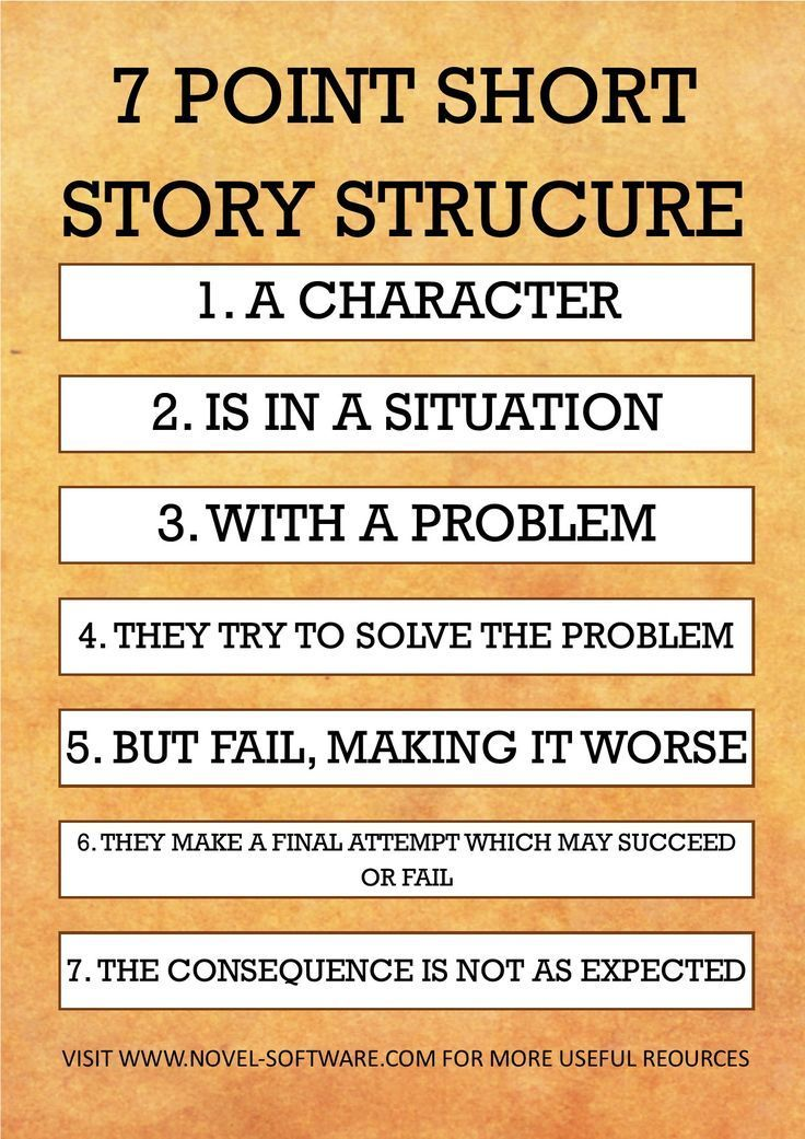 7 point short story structure outline, template. Writing