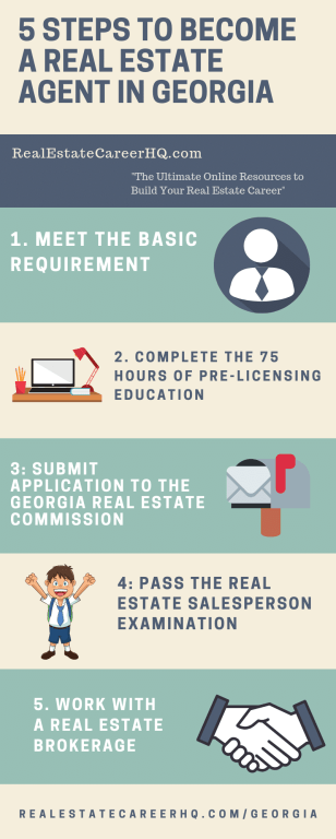 How To Get A Real Estate License In Georgia Complete Career Guide Real Estate License Real Estate Career Real Estate Exam
