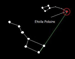 Image Univers Astronomie : Étoile Polaire