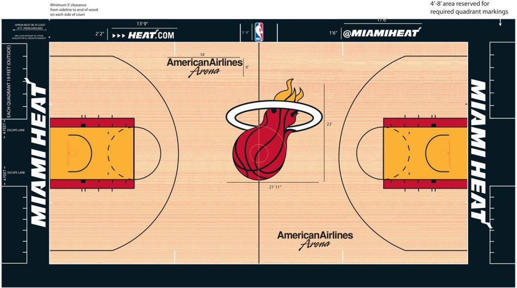 The Definitive Nba Court Design Power Rankings Nba Nba Basket Nba Wallpapers