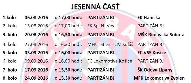 II. Liga východ, PARTIZÁN BJ, Hráči Partizána už niekoľko sezón hrajú útočný futbal.