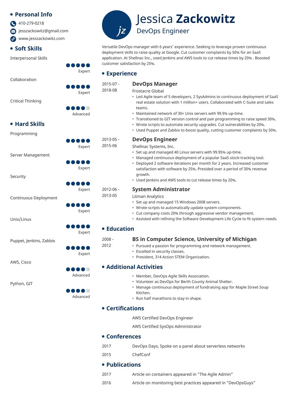 devops resume template initials in 2020 Resume examples