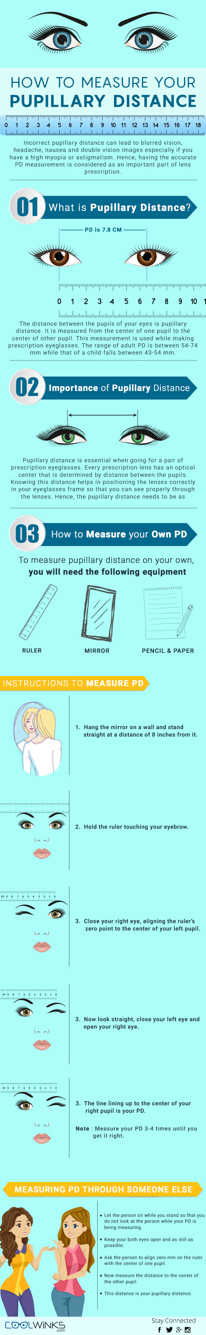 how to measure pd at home