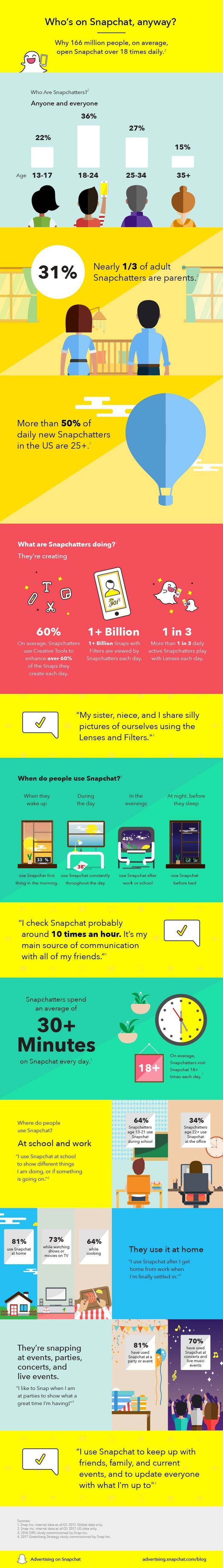 Download best Social App Snapchat iOS App for your