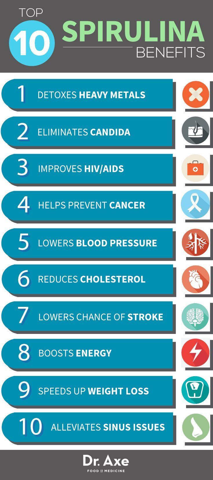 Spirulina Benefits 10 Reasons To Use This Superfood Dr Axe Idnutrition Idlife Https Liveyourbestl Spirulina Benefits Coconut Health Benefits Spirulina