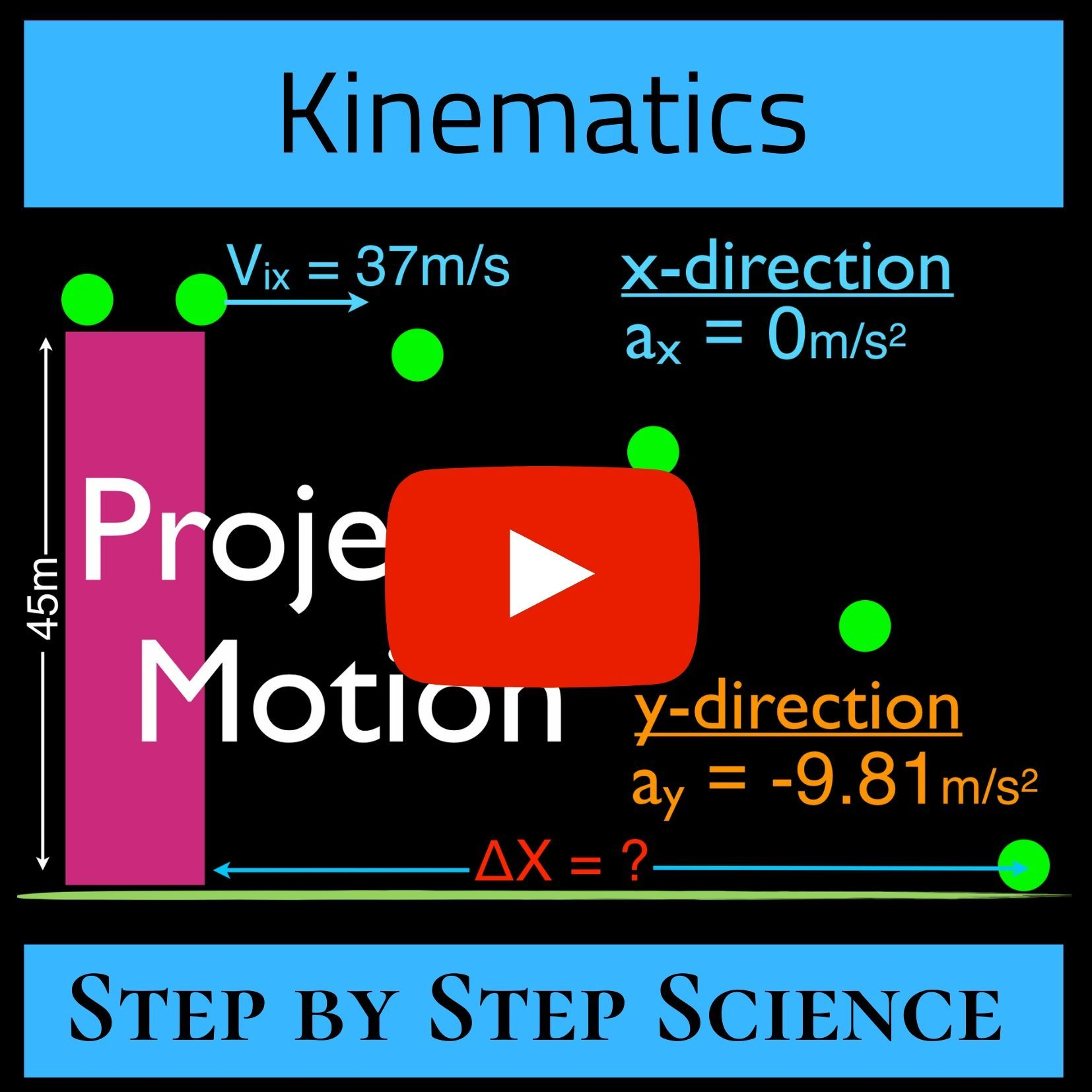 This Video Explains Projectile Motion For An Object That