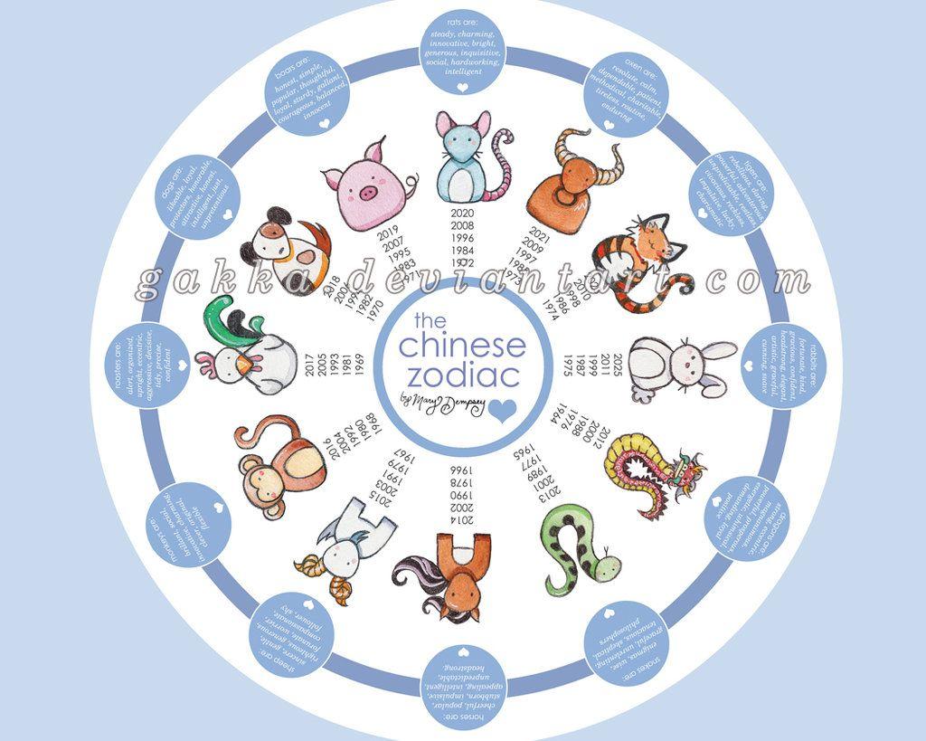Chinese zodiac painting cute chinese zodiac by gakka traditional chinese zodiac nvjuhfo Images