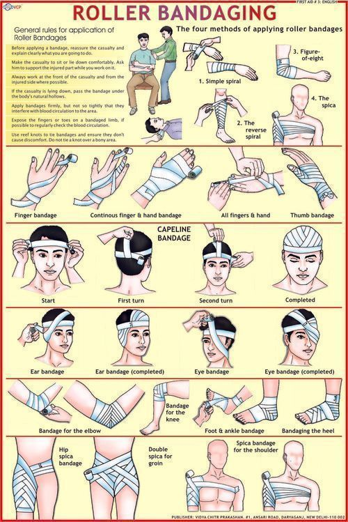 Photo of Roller Bandaging #Nursing School #Nurse #Nursing #Nurses – maaghie