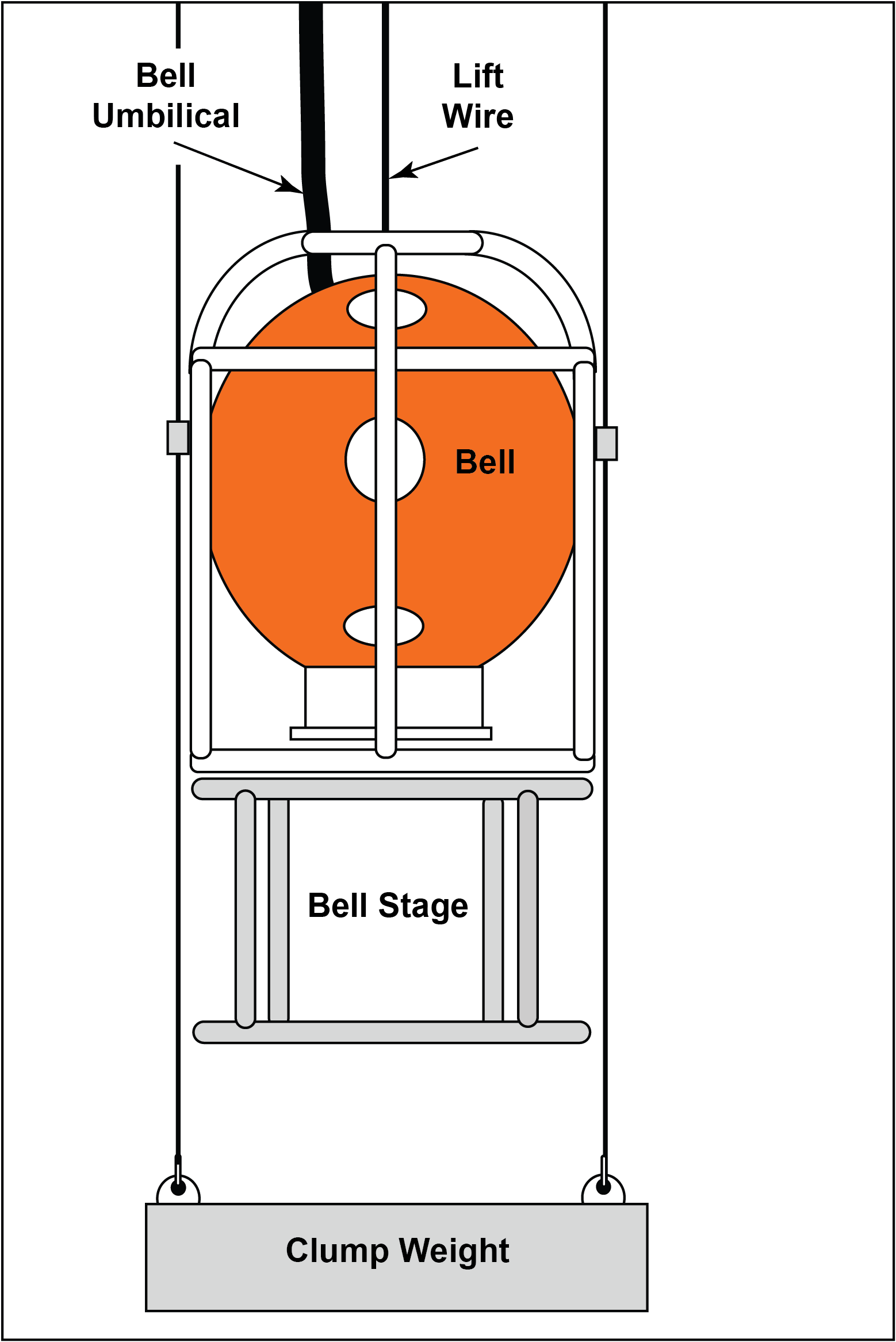Diving Bell Wikipedia 32823611 Choosing A French Door For Your