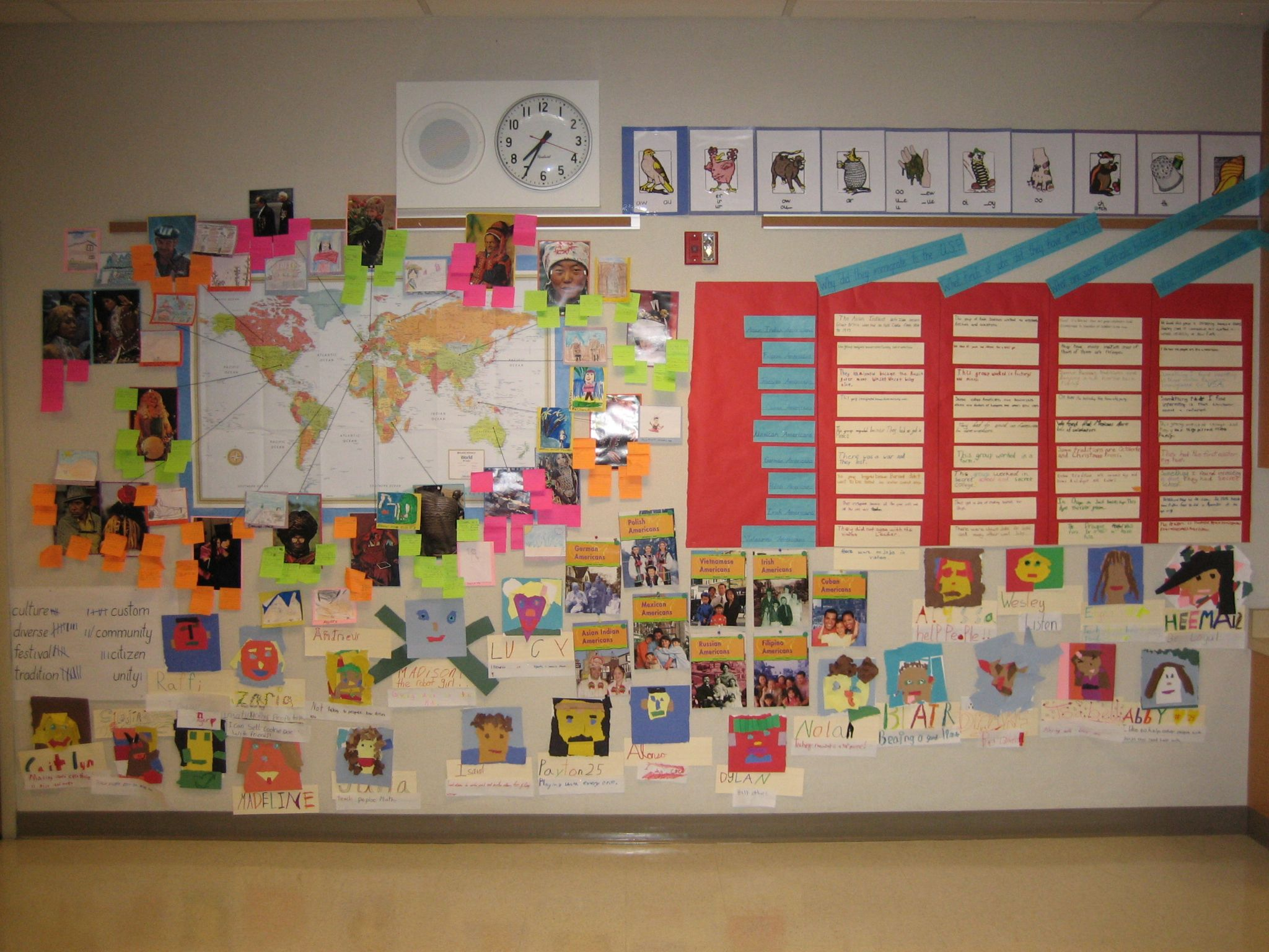 Social Stu S Ltures Around The World And Immigration