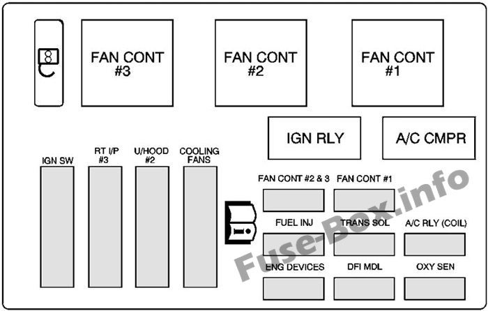 1999 Monte Carlo Fuse Panel Diagram - 1973 Ford F250 Fuel Sender Wiring  Diagram for Wiring Diagram Schematics | 99 Monte Carlo Fuse Box Diagram |  | Wiring Diagram Schematics