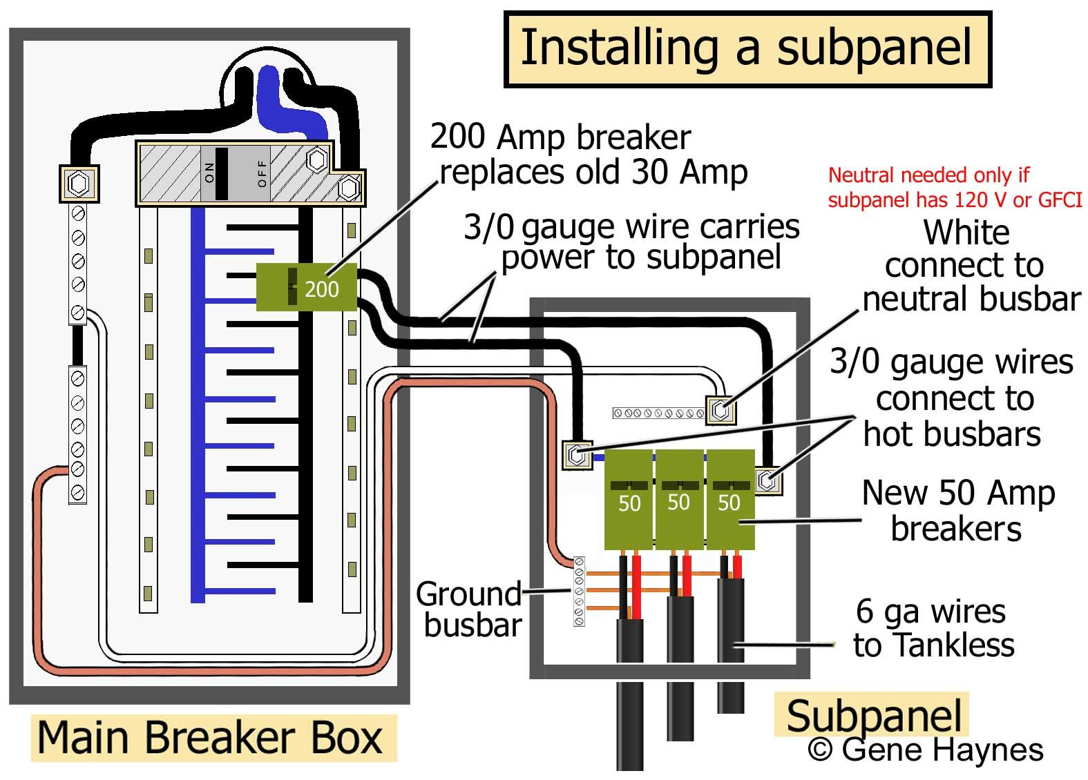 how to install a subpanel how to install main lug wiring diagram rh pinterest com 3 Wire Sub Panel Feed Typical Sub Panel Wiring Diagram