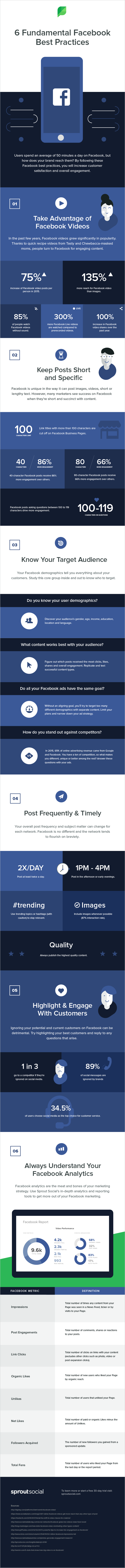 A Beginners Guide to Marketing on Facebook: 6 Fundamental Best Practices [Infographic]
