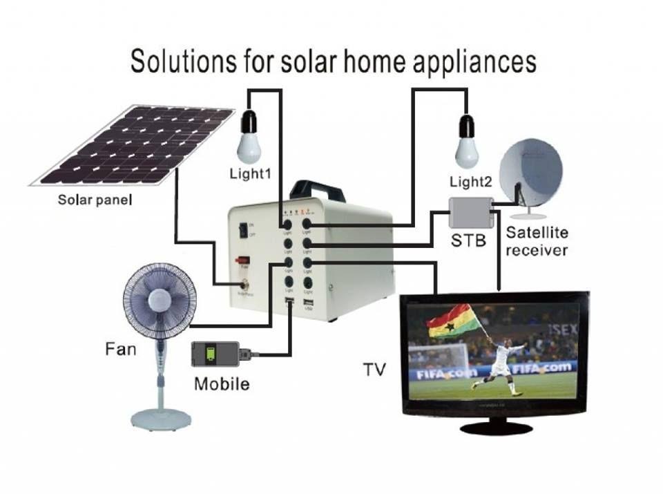Solar Power System Design Solar Power System Solar Solar House