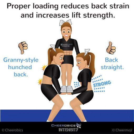Photo of Cheer Fitness & Conditioning Workouts | Single Post #cheerworkouts Cheer Fitness…