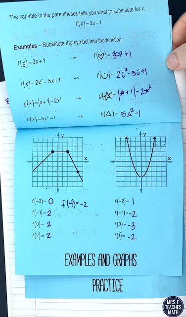 Functions and Relations in Algebra 2 INB Pages | Algebra, Activities ...