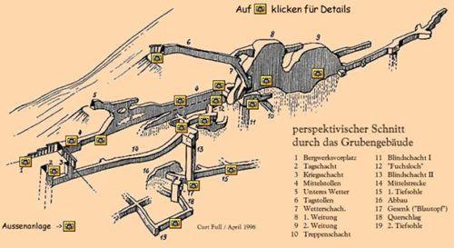 """Besuch der """"Grube Anna-Elisabeth"""" in Schriesheim - Kurpfalz Internat"""