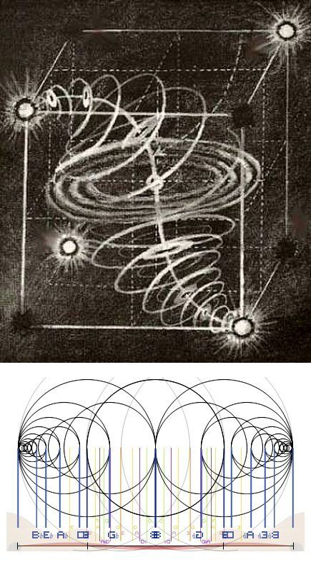 ...the tones, distance in the chromatic scale  fall on intersection points of the expanding VESICA PISCES circle formations. http://calmingharp.com/2014/09/13/geometry-of-music/ For I say to you that these NINE MIRRORS of My Light are My LAW,   and they are also the means of enforcing My Law. https://nl.pinterest.com/pin/319826011018294645/