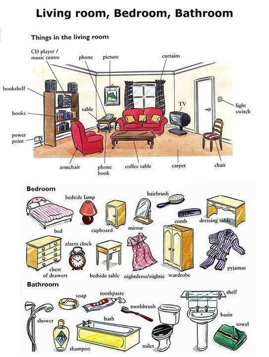 Living Room Vocabulary forum | ______ english vocabulary | fluent landvocabulary: living