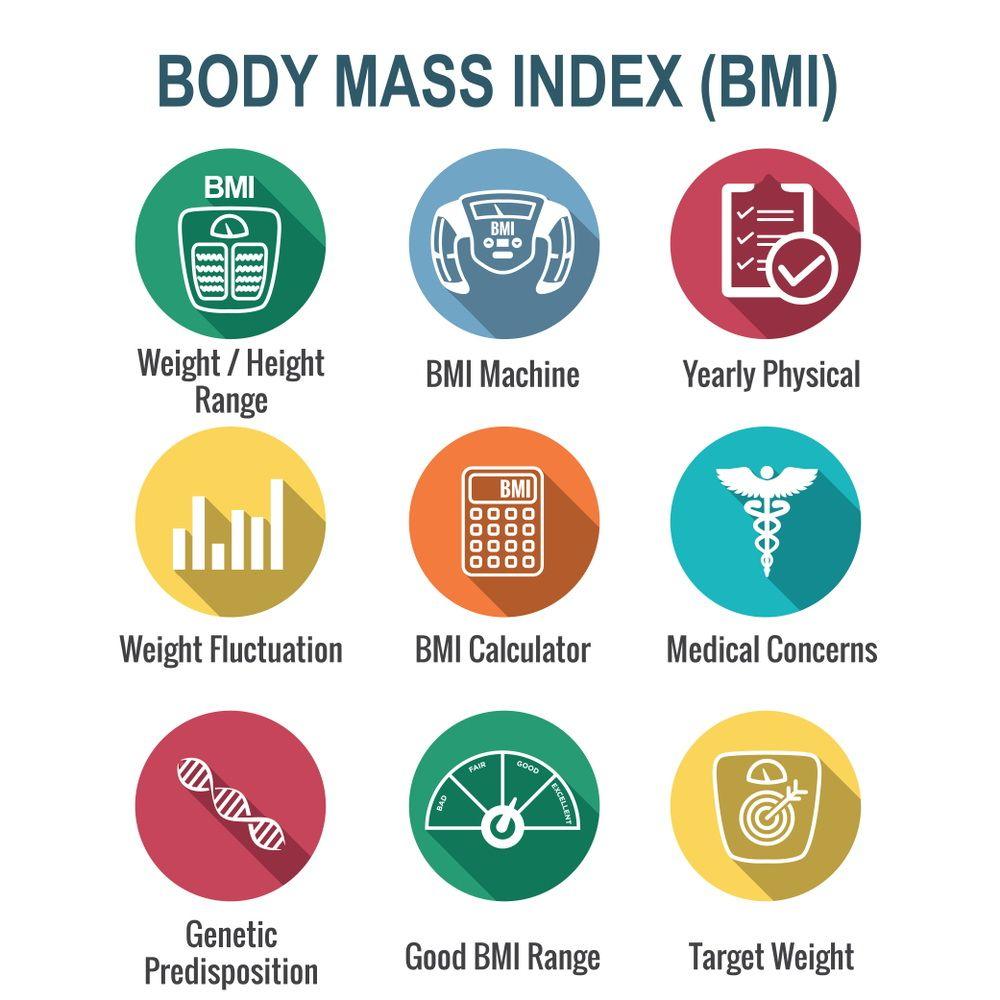 Pin on Body Mass Index (BMI) Accurate & Scientific