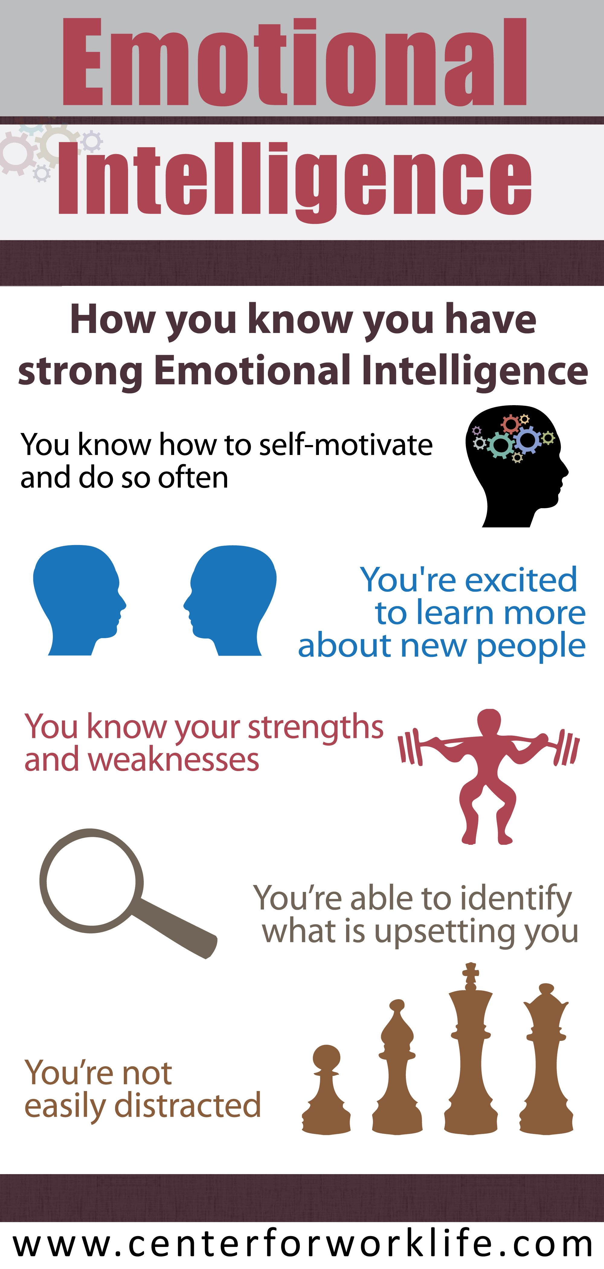 How You Know You Have High Emotional Intelligence Ei Eq